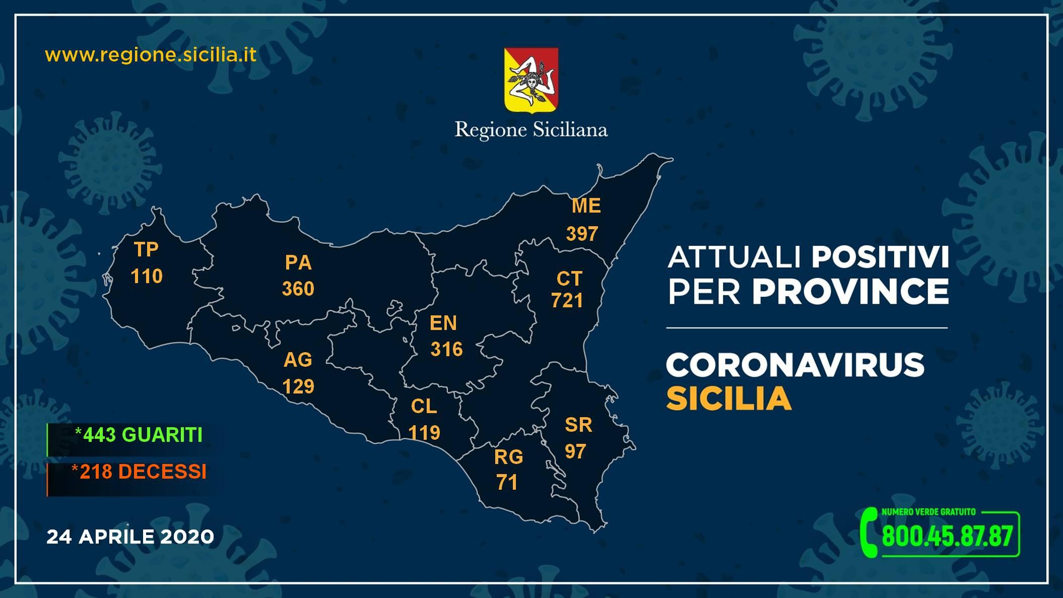 Cartina Sicilia Province.Salgono A Catania Calano A Trapani Province La Mappa Dei Contagi Live Sicilia